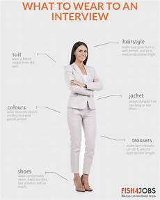 What Should A Woman Wear To An Interview What To Wear For First Impression In An Interview For Men