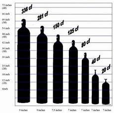 Oxygen Bottle Size Chart Welding Gas Cylinder Size Chart Amulette