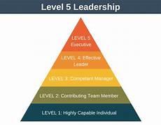 Level 5 Leadership Level 5 Leadership Jim Collins Leadership Training