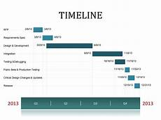 Tim Eline 30 Timeline Templates Excel Power Point Word ᐅ