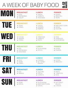 Baby Feeding Guide 9 12 Month Baby Feeding Schedule Life Elisabeth