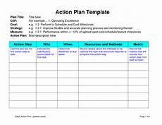 Action Plans Templates Excel Plan Of Action Template E Commercewordpress