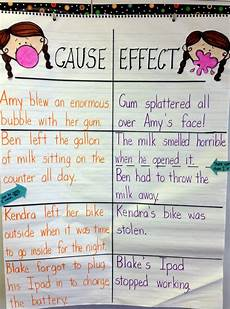 Cause And Effect Chart Crafting Connections Anchors Away Monday Cause And Effect