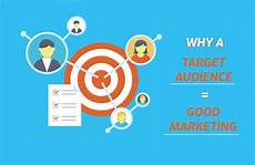 Another Word For Target Audience Why You Need To Define Your Target Audience To Create