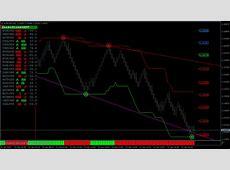Forex Renko Street Trading System ? Forexobroker