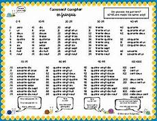 French Number Chart 1 1000 French Numbers 0 1000 Handout By Monsieur S French Fun Tpt