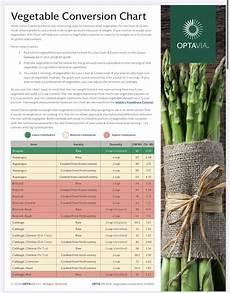 Vegetable Conversion Chart Vegetable Conversion Chart In 2020 Vegetable Serving