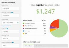Refinance Calculator Cash Out Cash Out Refinance Mortgage 2017 Pros Amp Cons What Is