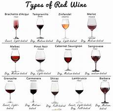 13 Different Types Of Red Wine With Pictures