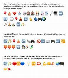 Sentences With Emoji Icons A Sentence By Sentence Breakdown Of Our All Emoji Blog Post