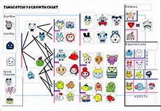 Tamagotchi Connection V1 Growth Chart Image Growthchart1 Jpg Tamagotchi Wikia