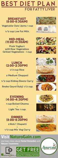 Liver Swelling Diet Chart What Is A Good Diet Plan To Cure Fatty Liver Quora