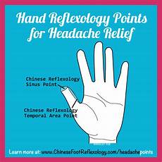 Reflexology Chart Headache 6 Points On Your Hand To For Quick Relief From