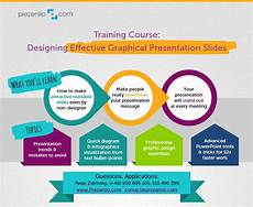 Training Presentation Presentation Design Training On Demand Prezentio