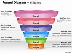 Sales Funnel Templates Sales Funnel Template Powerpoint Sales Funnel Template