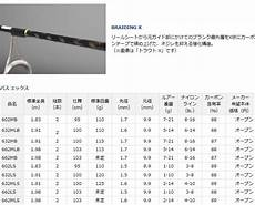 Northern Weight Chart Daiwa Spinning Rod 6 6ft Bass X 662ls Bass Trout Northern