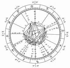 In Depth Horoscope Chart Horoscope Wikipedia