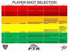Shot 2 Pt Chart Brian Parkkonen Shot Selection Chart