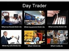 Forex Day Trading   BabyPips.com