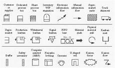 pemetaan proses quality engineering