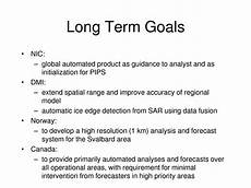 Long Term Goals Examples 16 Best Images Of Long Term Goals Worksheet Examples Of