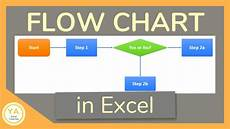 Flow Chart Template Excel How To Make A Flow Chart In Excel Tutorial Youtube