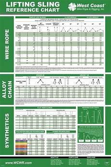 Rigging Shackles Chart 16 Best Rigging Posters Amp Decals Images On Pinterest