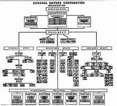 Large Company Organizational Chart Gm 1925 Org Chart