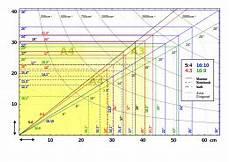 Masse Size Chart Display Size Wikipedia