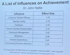 Dr Brown Size Chart How To Better Report On Effect Sizes In Meta Analyses