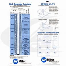 Stick Electrode Amperage Chart Stick Smaw Calculator Arc Zone Stick Welding Tips