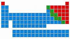 i metalli nella tavola periodica difference between metals and metalloids compare the