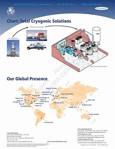 Chart Industries Ball Ground Ga Mve Cryopreservation Equipment By Viragene Akam Co