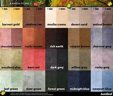 Stained Concrete Colors Chart Concrete Dye Staining Concrete Using Water Or Acetone