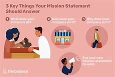 Mission Statement Sample How To Write A Mission Statement With Examples