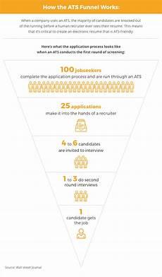Job Keywords Jobseeker Advice For Identifying Resume Keywords Livecareer