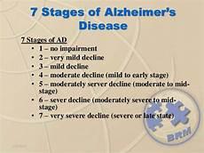Alzheimers Stages Chart Alzheimer S Animal Model