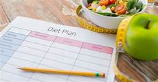 how to plan a diet for weight loss weight loss resources