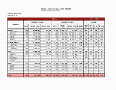 Sales Forecasting Excel Template 8 Sales Forecasting Excel Template Excel Templates