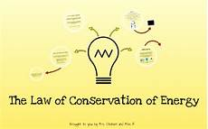 The Law Of Conservation Of Energy Law Of Conservation Of Energy By Miss Hoppenjans