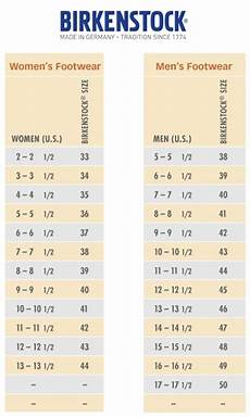 Womens Birkenstocks Size Chart How To Sizing Birkenstocks Tips For Sizing And Choosing