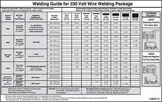 Mig Welder Settings Chart Hobart Handler 190 230v Mig Welder Spool Gun Ready