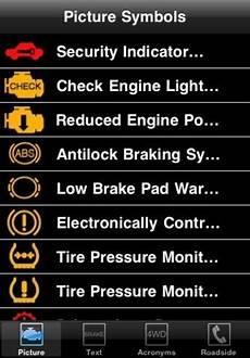 E90 Dash Light Meanings Bmw E90 Warning Lights Explained Decoratingspecial Com