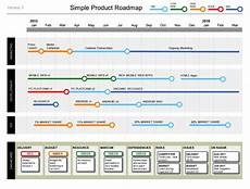 Roadmap Project How Do I Create A Project Roadmap Business Documents Uk