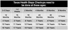 Texas Health My Chart Texas Health Steps For Members