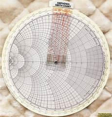 Smith Chart Slide Rule Cardboard Engineering Amp Science Slide Rule Calculators
