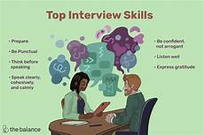 Things To Do For A Job Interview Job Interview Skills To Help You Get Hired