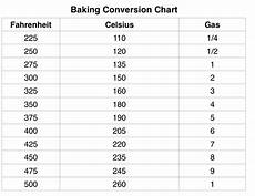 Conversion Chart For Grams To Ounces For Cooking Measurement Conversion Chart For Cooking Baking