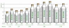 Liquor Bottle Sizes Chart Bottles Size Driverlayer Search Engine
