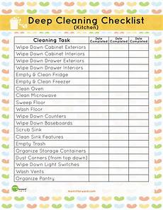 Cleaning Chart Checklist Printable Kitchen Cleaning Checklist It Forwardmom